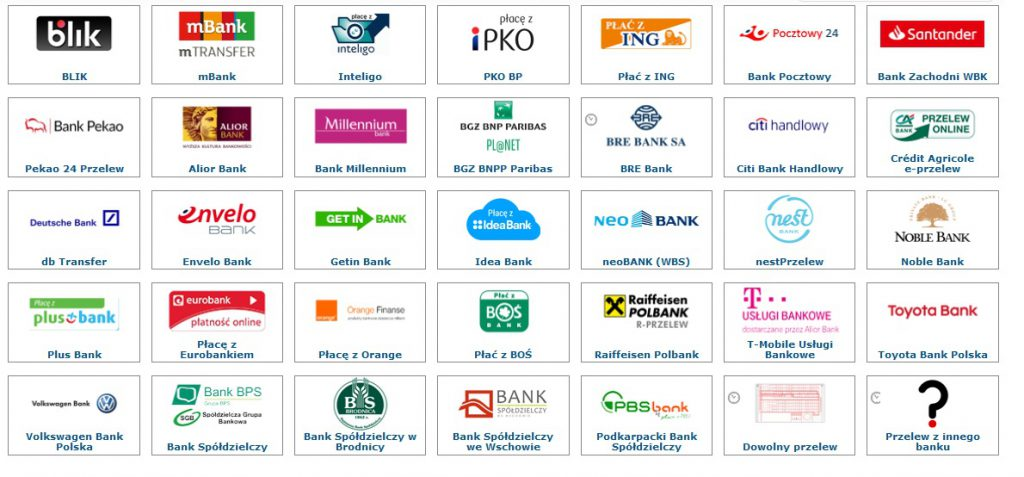Lista banków